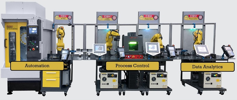 Connected Smart Manufacturing (CSM)
